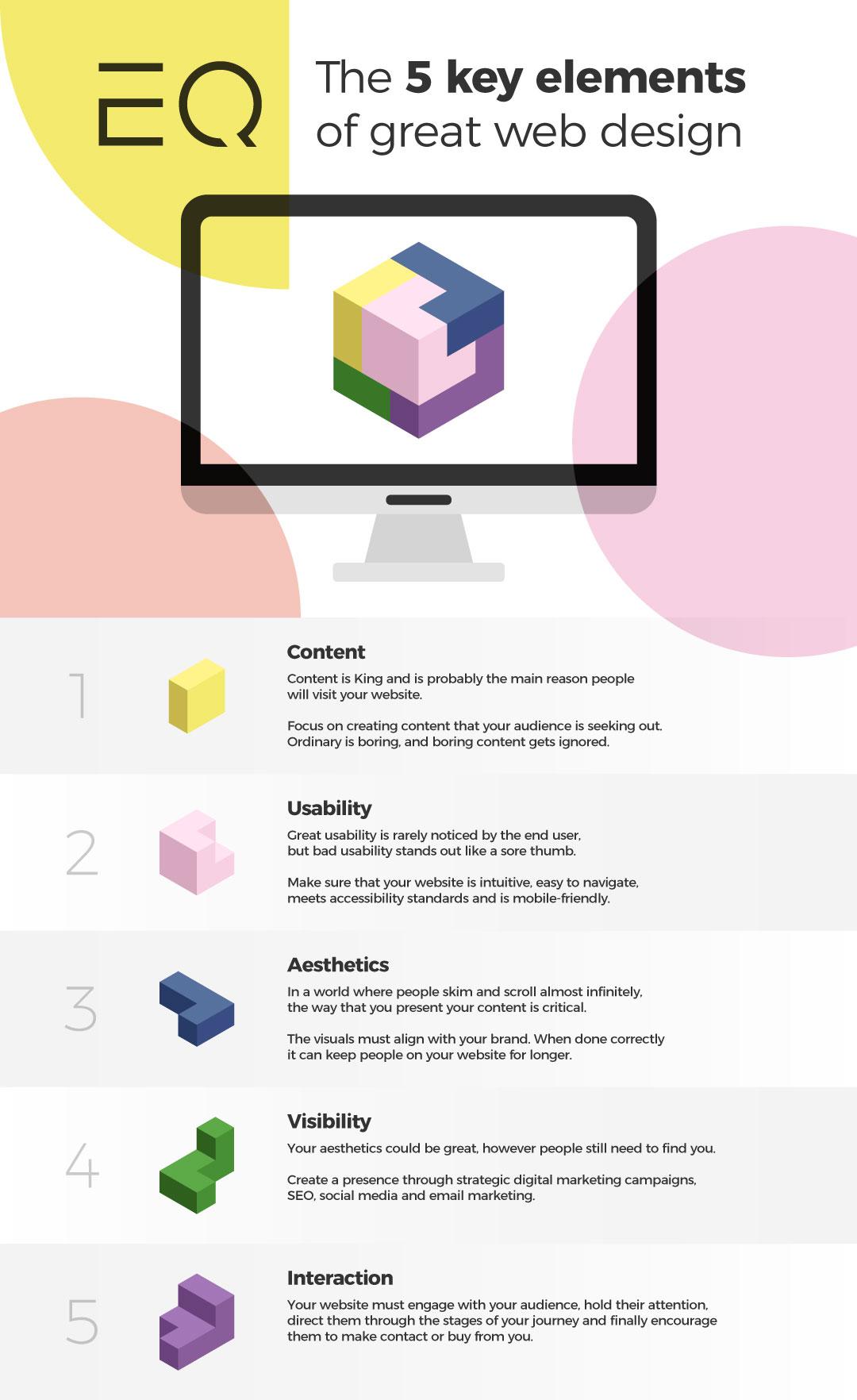 EQ Infographic